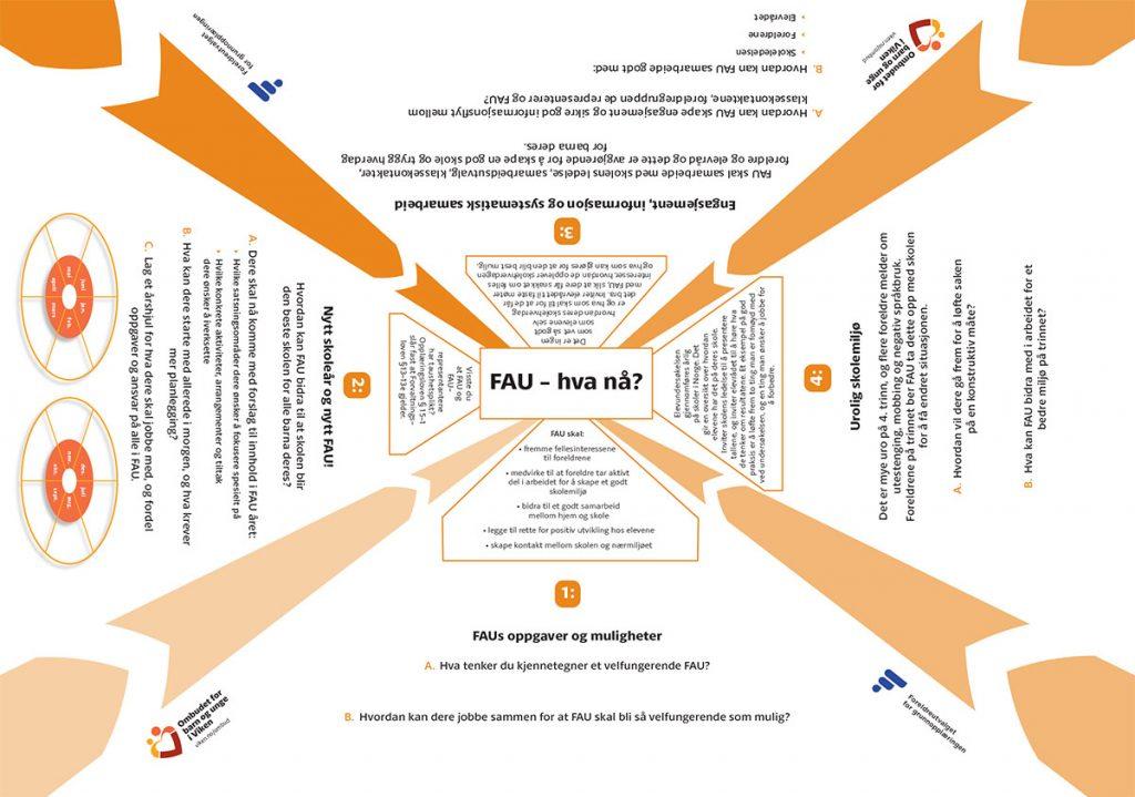 Samtaleplakat til FAU